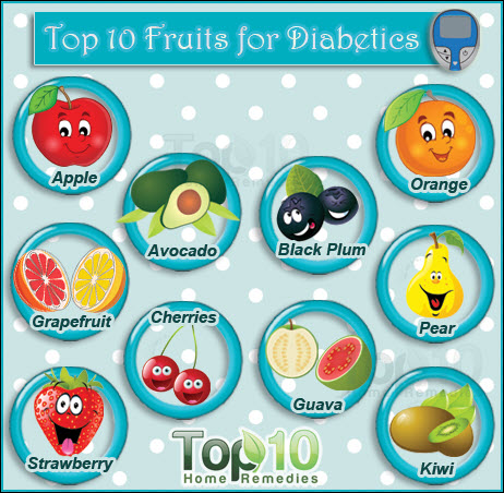 top-10-fruits-for-diabetes-